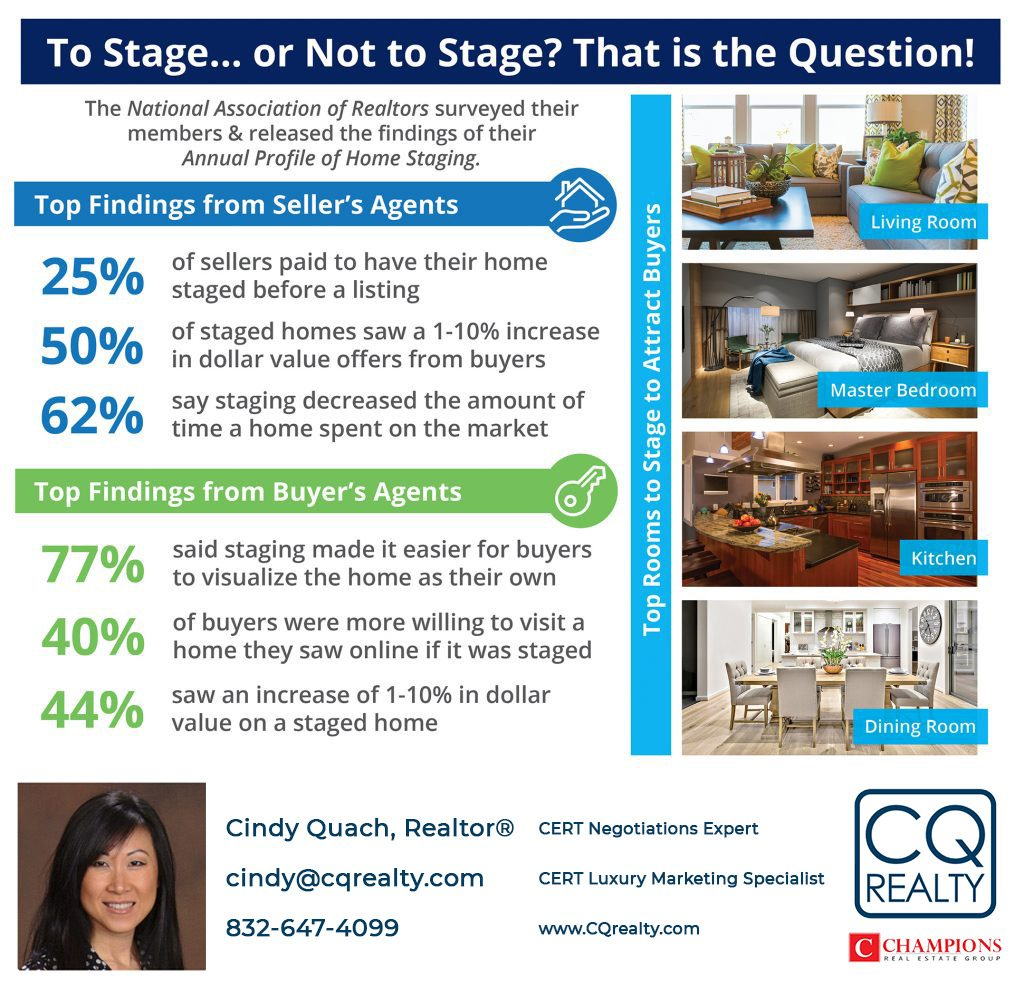 impact of staging on home sale price
